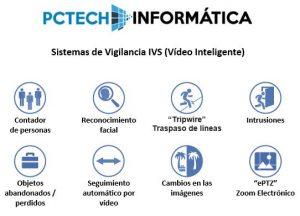 Conocer Sistemas IVS - Vídeo Inteligente